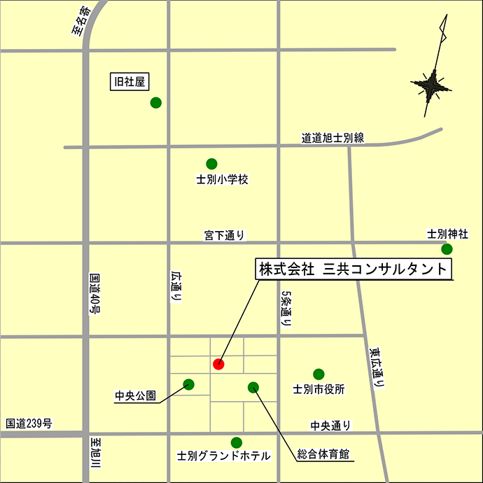 map_nearfield